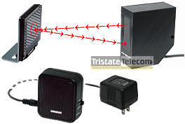 Entry Alert System complete Kit