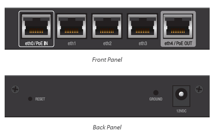 Router 4-Port EdgeRouter with EdgeMAX Technology